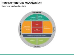 IT Infrastructure Management PPT Slide 39