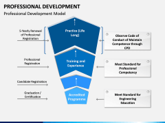 Professional Development PPT Slide 9