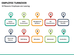Employee Turnover PPT Slide 22