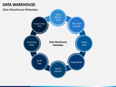 Data Warehouse PPT Slide 14