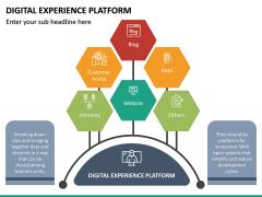Digital Experience Platform PPT Slide 16