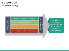 Bio Economy PPT Slide 28