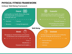 Physical Fitness Framework PPT Slide 25