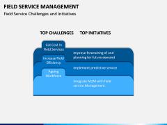 Field Service Management PPT Slide 8