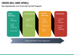 Cross Selling Up Selling PPT Slide 19