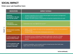 Social Impact PPT Slide 35