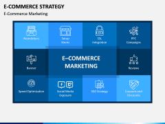 eCommerce Strategy PPT Slide 9