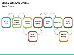 Cross Selling Up Selling PPT Slide 29