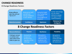 Change Readiness PPT Slide 2