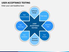 User Acceptance Testing PPT Slide 1