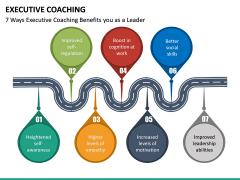 Executive Coaching PPT Slide 30