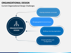 Organizational Design PPT Slide 10
