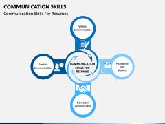 Communication Skills PPT Slide 9