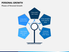 Personal Growth PPT Slide 7