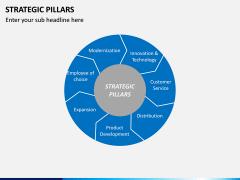 Strategic Pillars PPT Slide 5