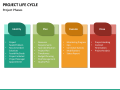 Project life cycle PPT slide 38