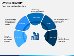 Layered Security PPT slide 14