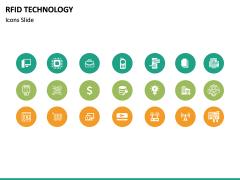RFID Technology PPT Slide 30