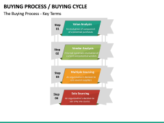 Buying Cycle PPT Slide 21