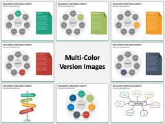 Regulatory compliance multicolor combined