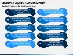 Customer Centric Transformation PPT Slide 9