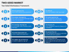 Two-Sided Market PPT Slide 5
