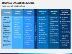 Business Excellence Model PPT slide 11