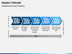 Project Pipeline PPT Slide 3