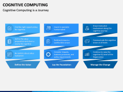 Cognitive Computing PPT Slide 10