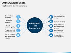Employability Skills PPT Slide 6