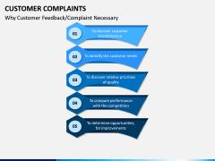 Customer Complaint PPT Slide 6