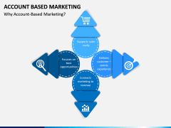 Account Based Marketing PPT Slide 12