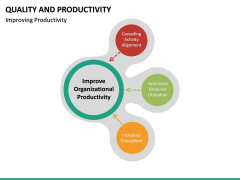 Quality and Productivity PPT Slide 29