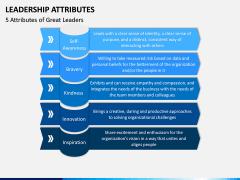 Leadership Attributes PPT Slide 6