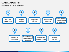 Lean Leadership PPT Slide 12