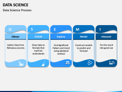 Data Science PPT Slide 4