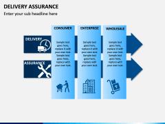 Delivery Assurance PPT Slide 3