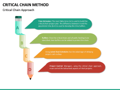 Criticial Chain Method PPT Slide 12