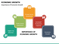 Economic Growth PPT Slide 29