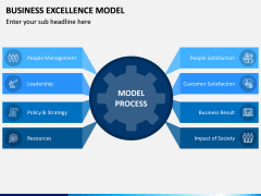 Business Excellence Model PPT slide 3