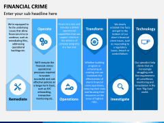 Financial Crime PPT Slide 10