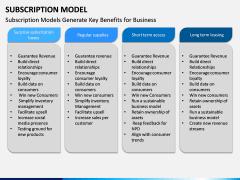 Subscription Model PPT Slide 14