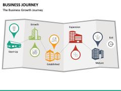 Business Journey PPT Slide 13