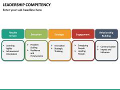 Leadership Competency PPT Slide 28