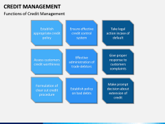 Credit Management PPT slide 5