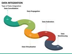 Data Integration PPT slide 20