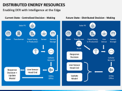 Distributed Energy Resources PPT Slide 12