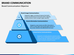 Brand Communication PPT Slide 7