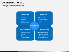 Employability Skills PPT Slide 7