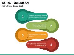 Instructional Design PPT Slide 32